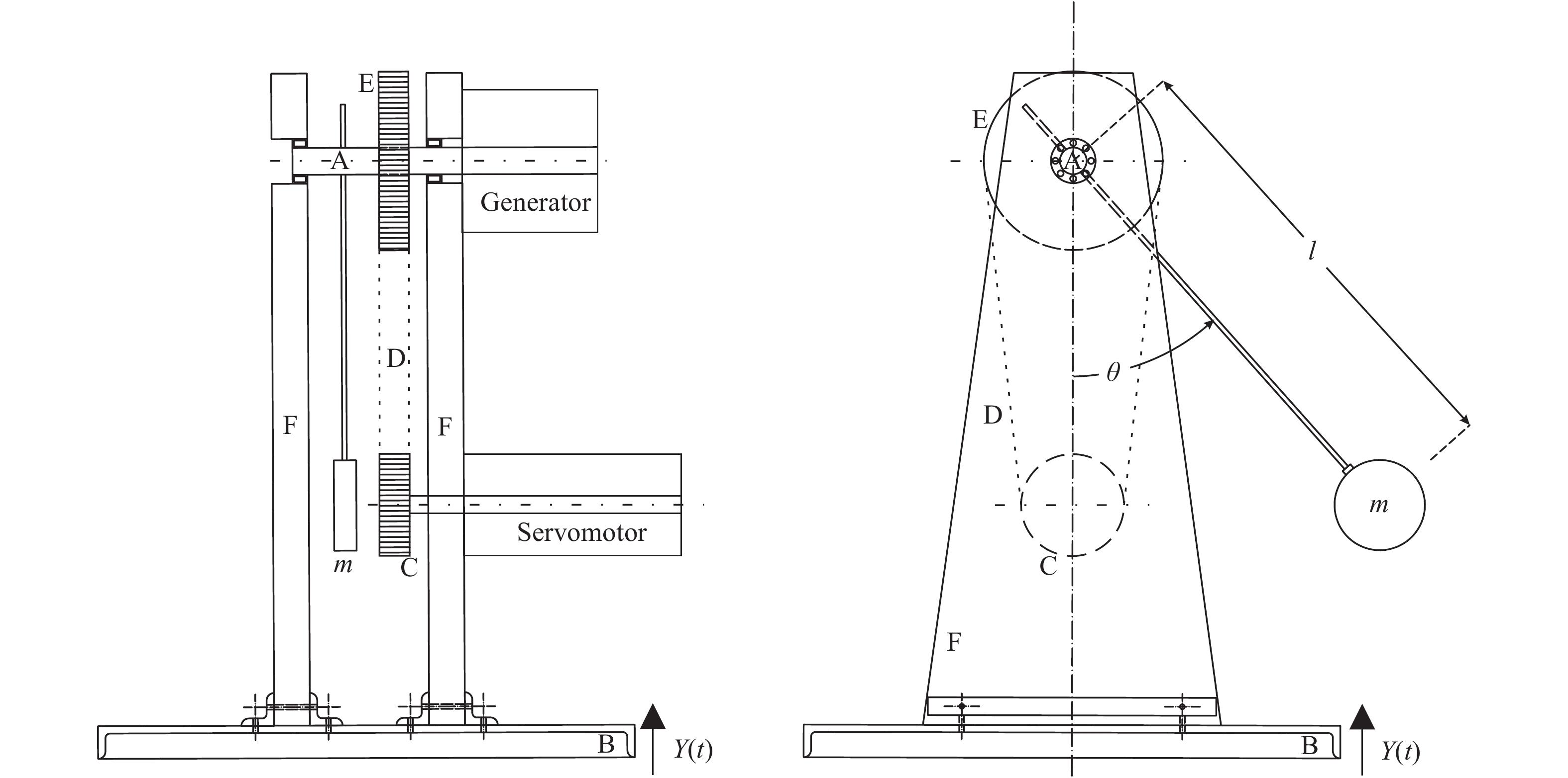 Railroad Diagram Generator